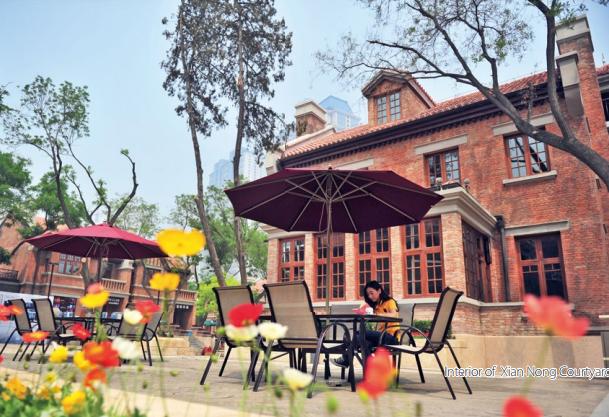 Xiannong Courtyard
