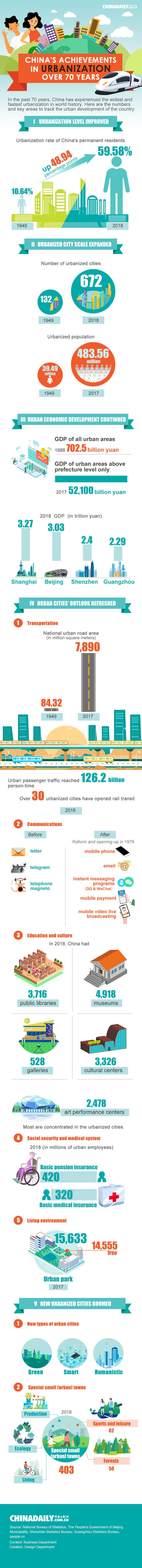 城市化.jpeg