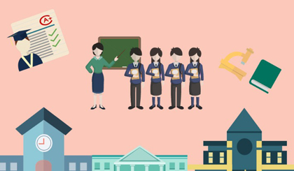 The ABCs of Chinese education
