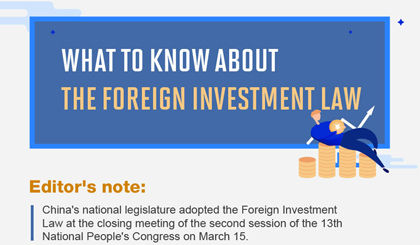 What to know about the Foreign Investment Law