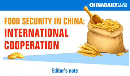 Food security in China: International cooperation